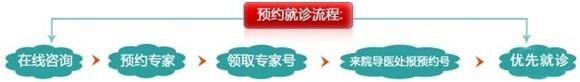 重庆渝中区第三人民医院